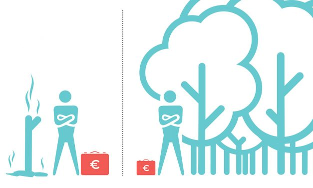 CO2lution: Die Klimakrise mit der Wirtschaft lösen